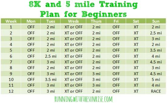 5k running plan for beginners pdf